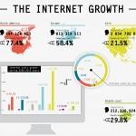 Рост использования сети Интернет с 1984 по 2013 год.
