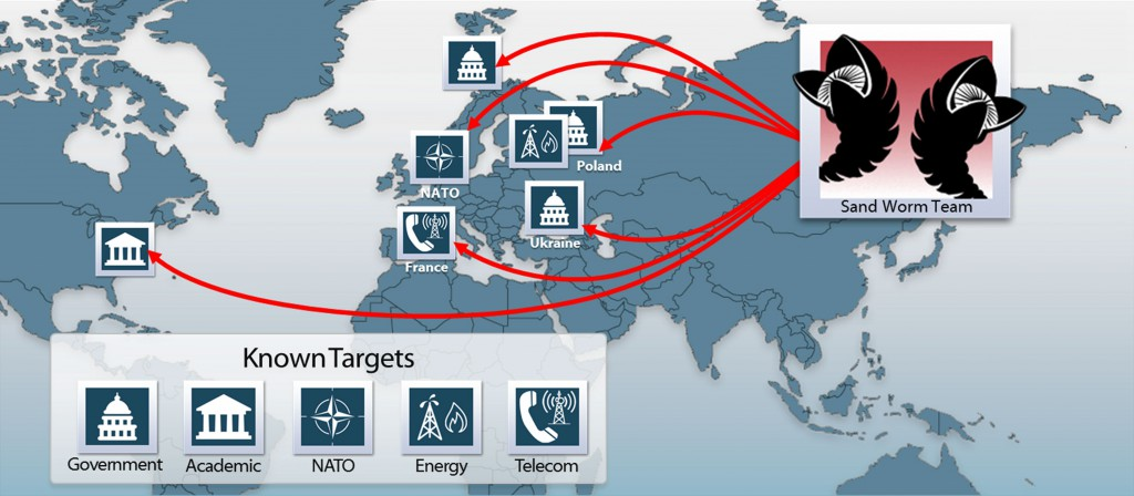 iSIGHT_Partners_sandworm_targets_13oct2014