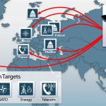Сегодня стало известно сразу о двух угрозах для интернет пользователей по всему миру.