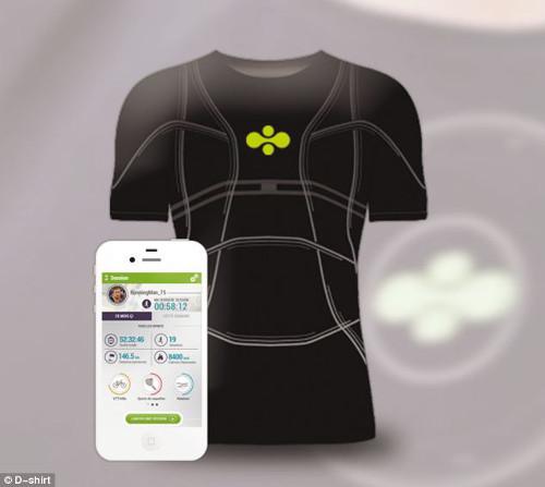 smartd-shirt