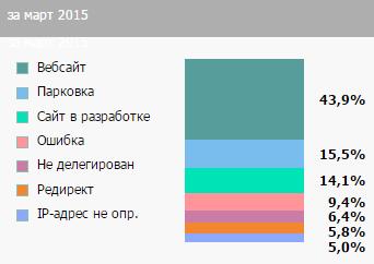 ru_stats2