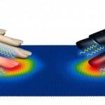 Электронная кожа — технологический прорыв