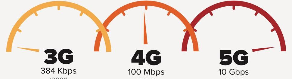 5g-speedometer-logo