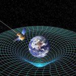 4D МИР: свет, движущийся в четвертом измерении, наблюдаемый во время эксперимента Quantum Hall